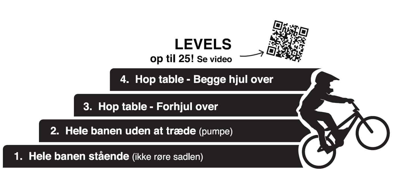 Levels 25 trin